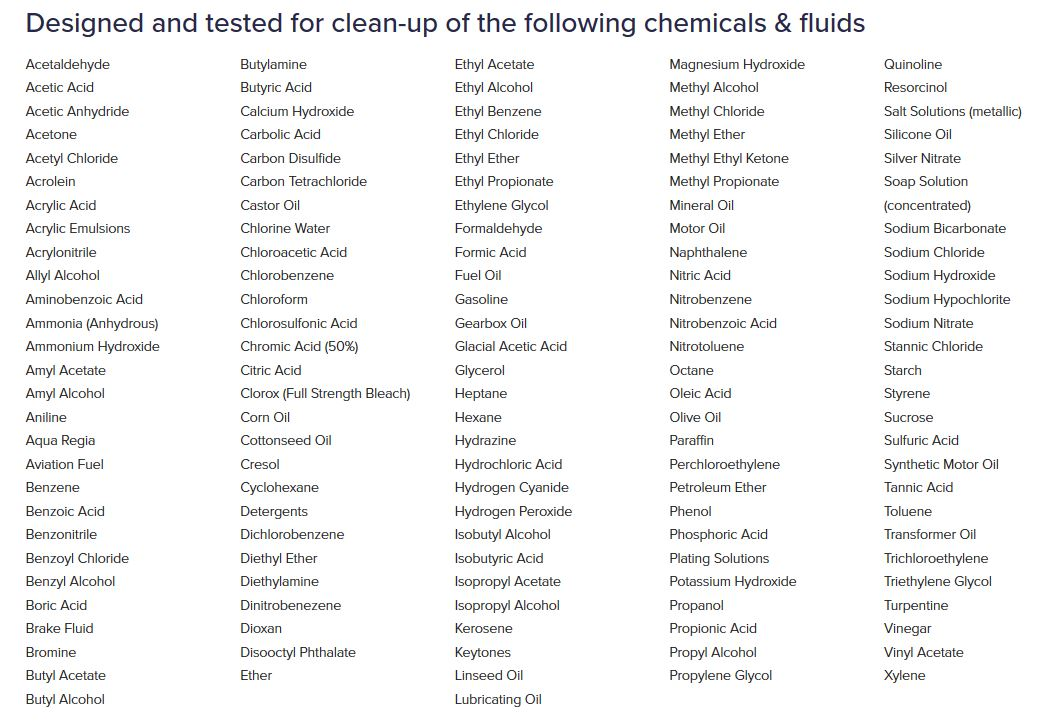 List of Chemicals